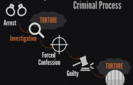 Know Your Rights: Prohibition of Torture