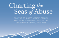 Charting the Seas of Abuse: Analysis of United Nations Special Procedure Communications to Bahrain