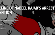 Timeline of Nabeel Rajab's Arrest and Detention