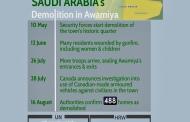 Infographics: Saudi Arabia's Demolition in Awamiya