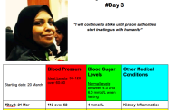 BAHRAIN: Female Prisoner on Hunger Strike Hospitalised, as her Medical Condition Worsens